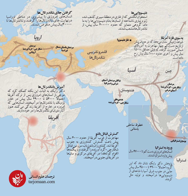 منبع: ما کیستیم و چگونه به اینجا رسیدیم نوشتۀ دیوید رایک | توضیح: نقشه خطوط ساحلی معاصر را نشان میدهد، جز در مواردی که مشخص شده است.